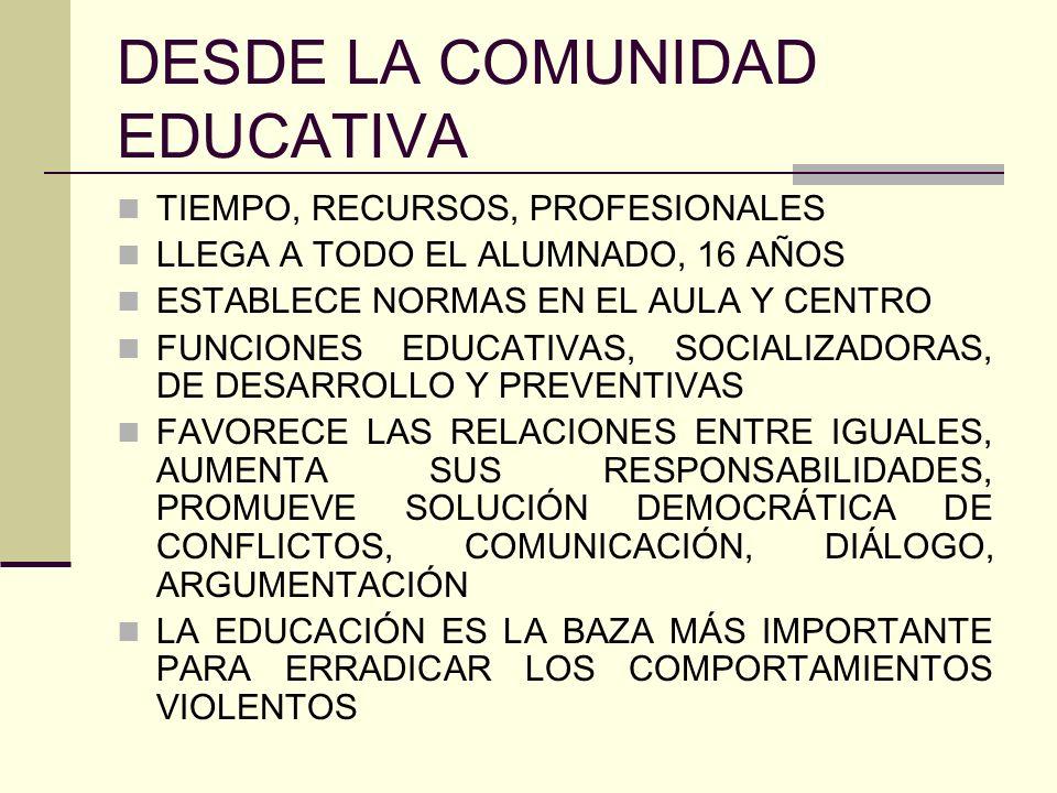 DESDE LA COMUNIDAD EDUCATIVA