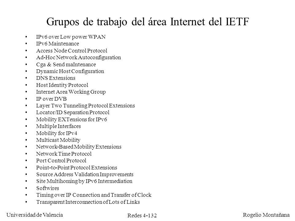 Grupos de trabajo del área Internet del IETF
