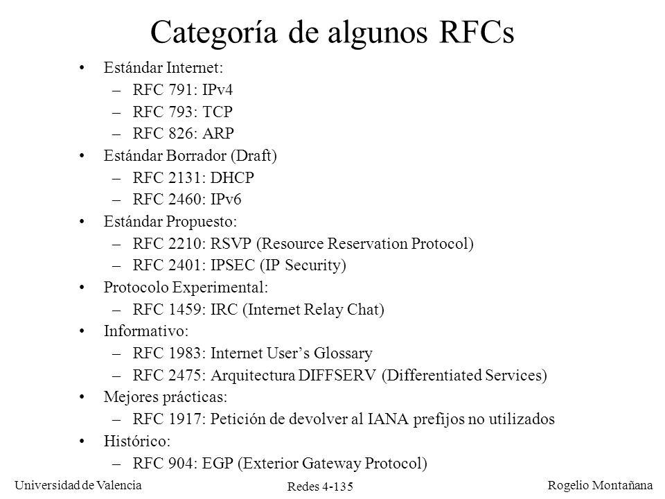 Categoría de algunos RFCs