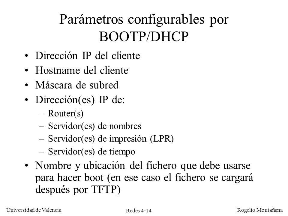 Parámetros configurables por BOOTP/DHCP
