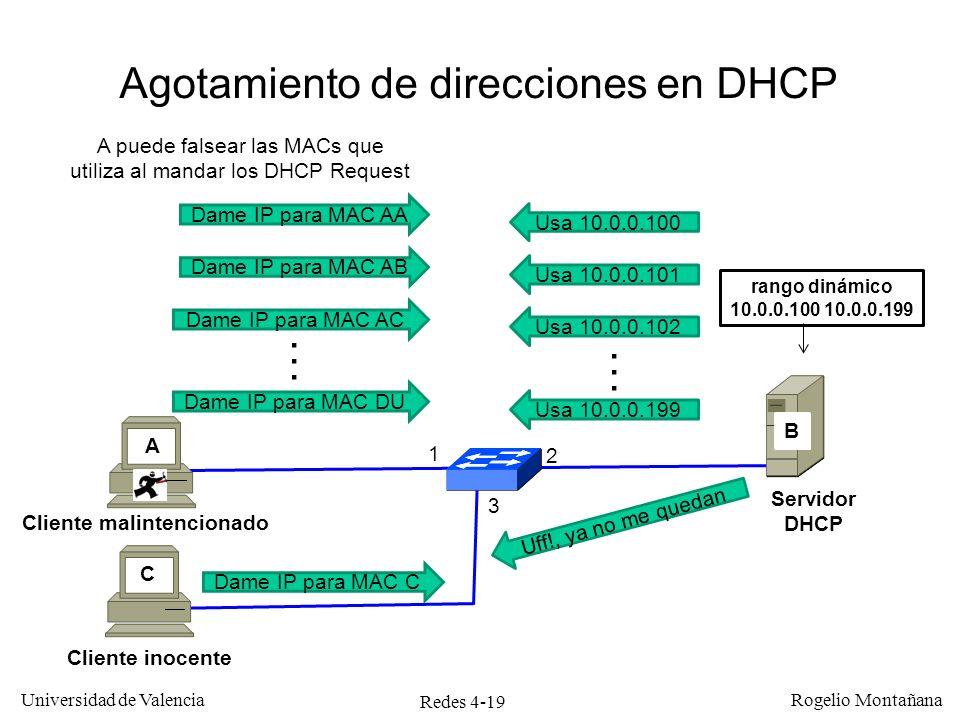 Agotamiento de direcciones en DHCP