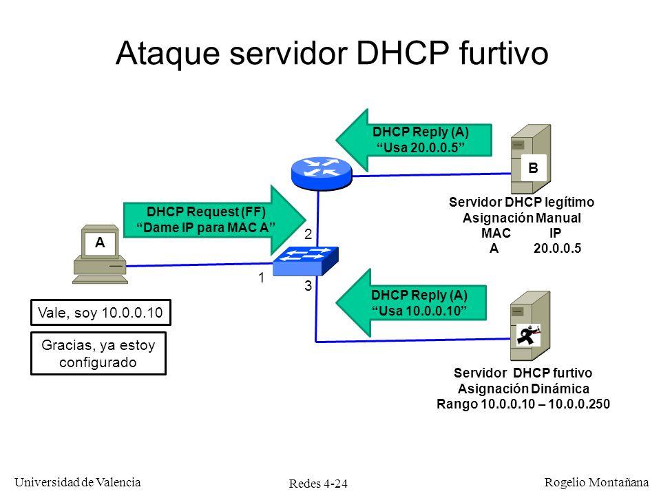 Ataque servidor DHCP furtivo