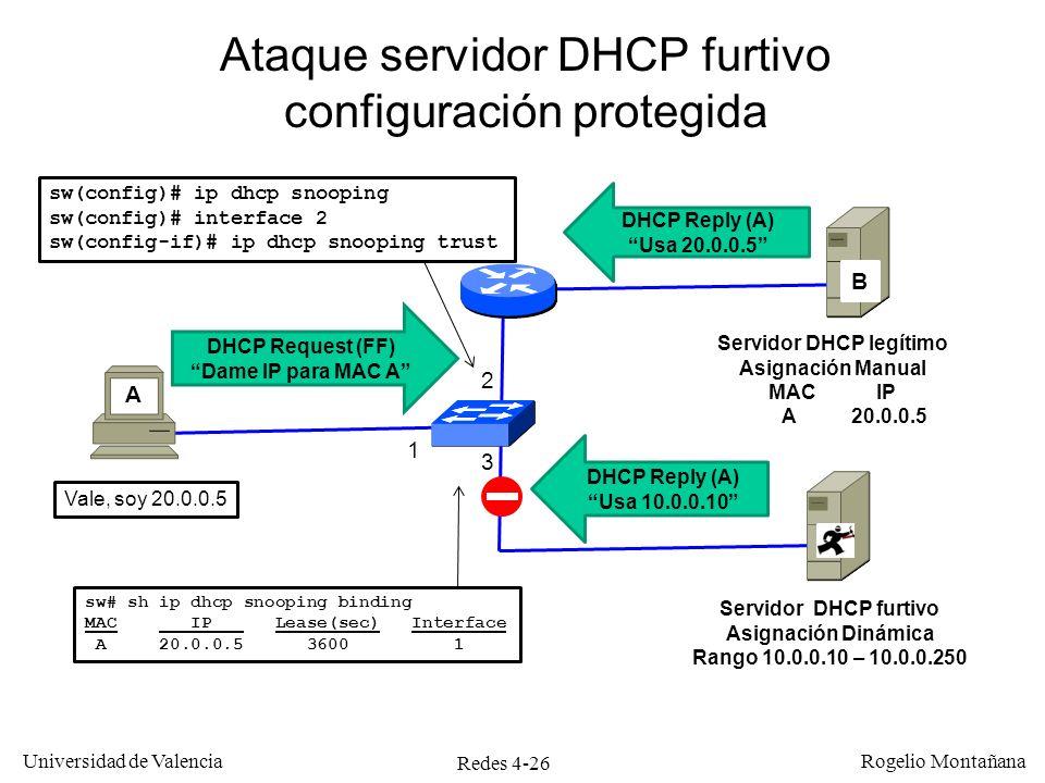 Ataque servidor DHCP furtivo configuración protegida