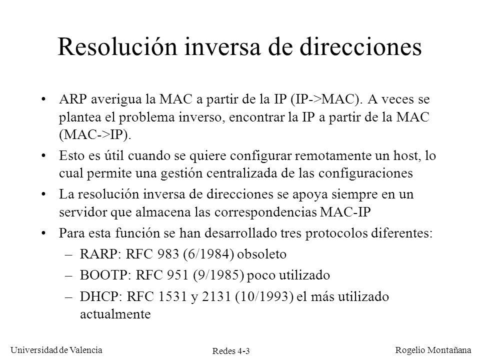 Resolución inversa de direcciones