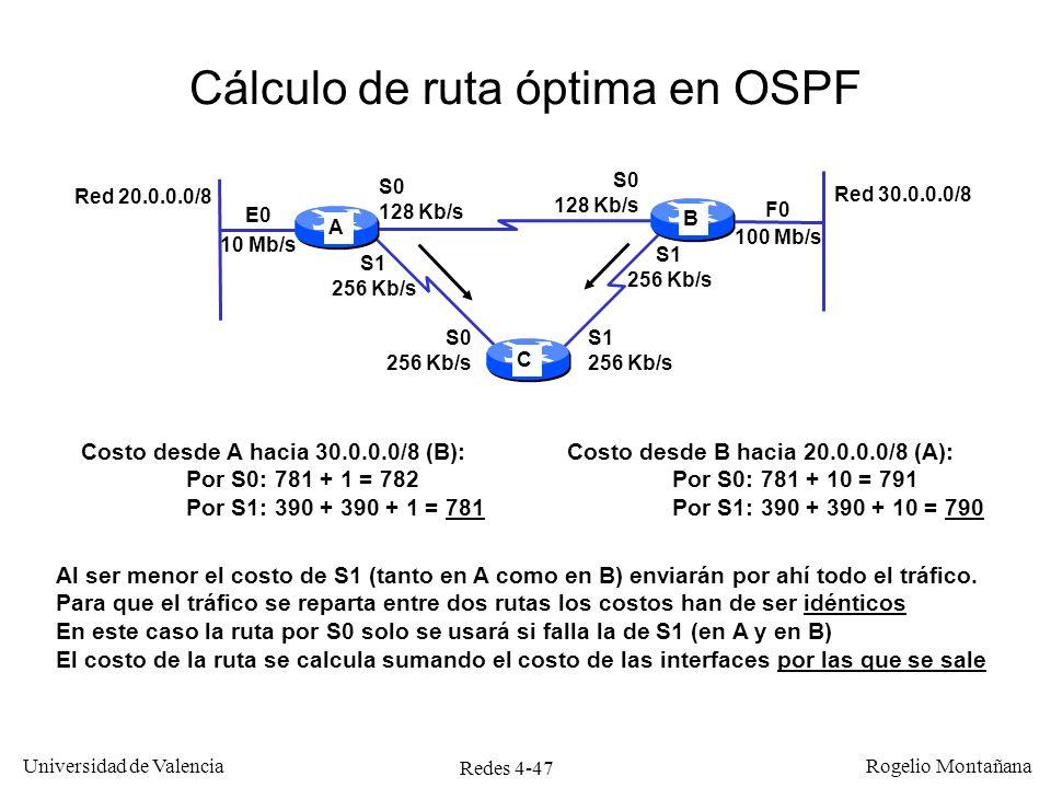 Cálculo de ruta óptima en OSPF