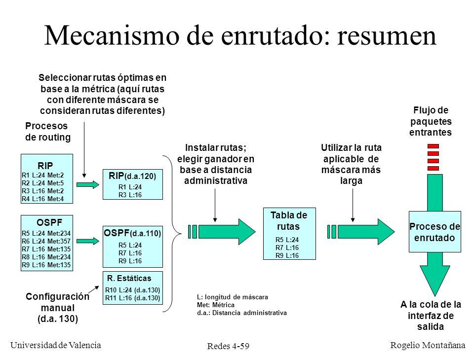 Mecanismo de enrutado: resumen