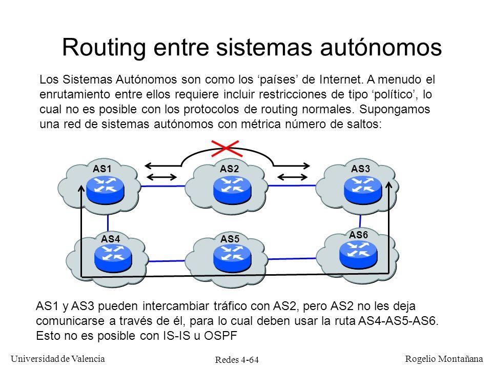 Routing entre sistemas autónomos