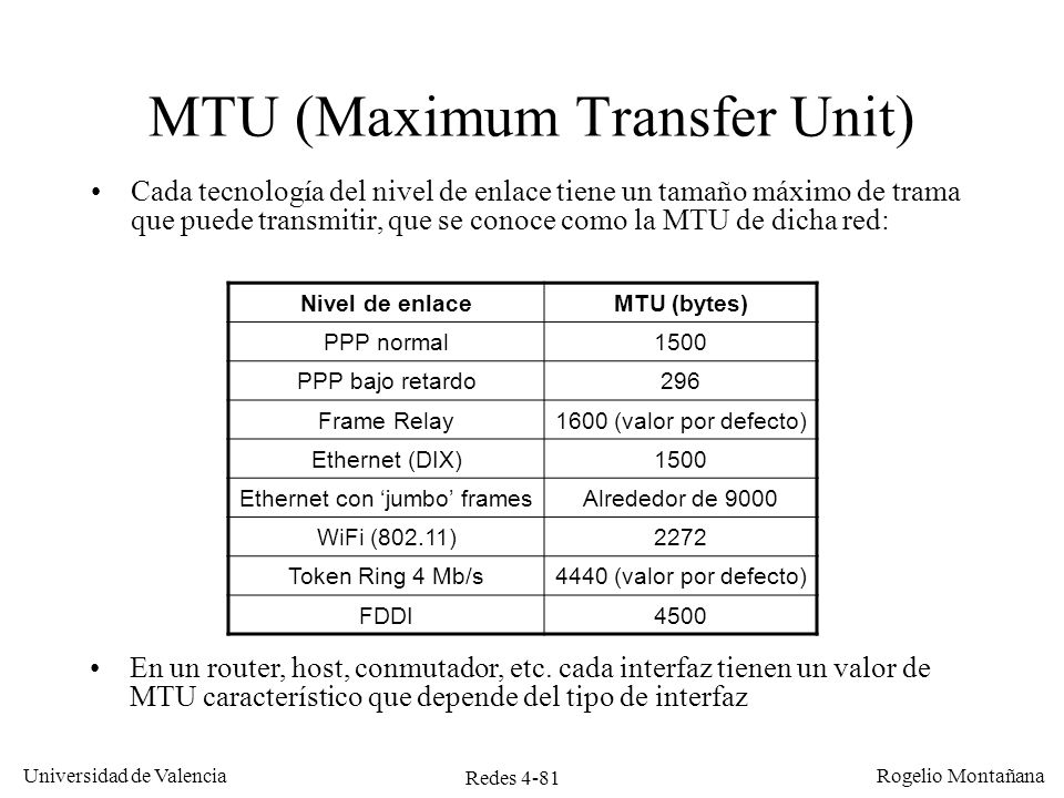 MTU (Maximum Transfer Unit)