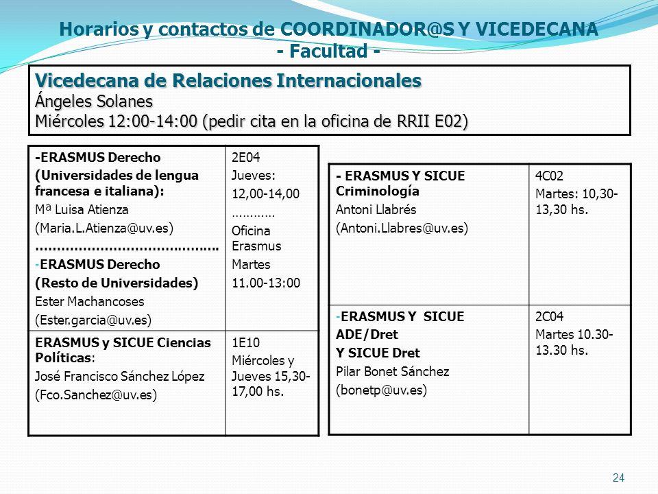 Horarios y contactos de Coordinador@s y Vicedecana - Facultad -
