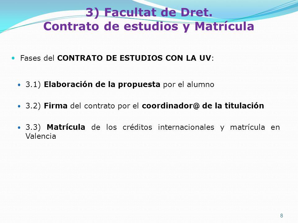 3) Facultat de Dret. Contrato de estudios y Matrícula