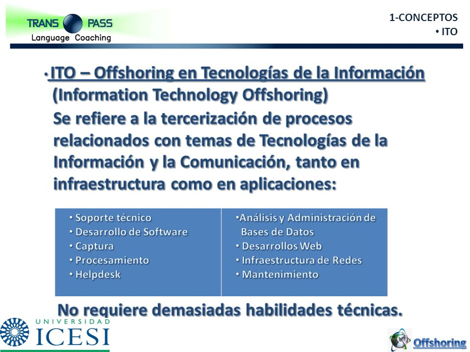 (Information Technology Offshoring)