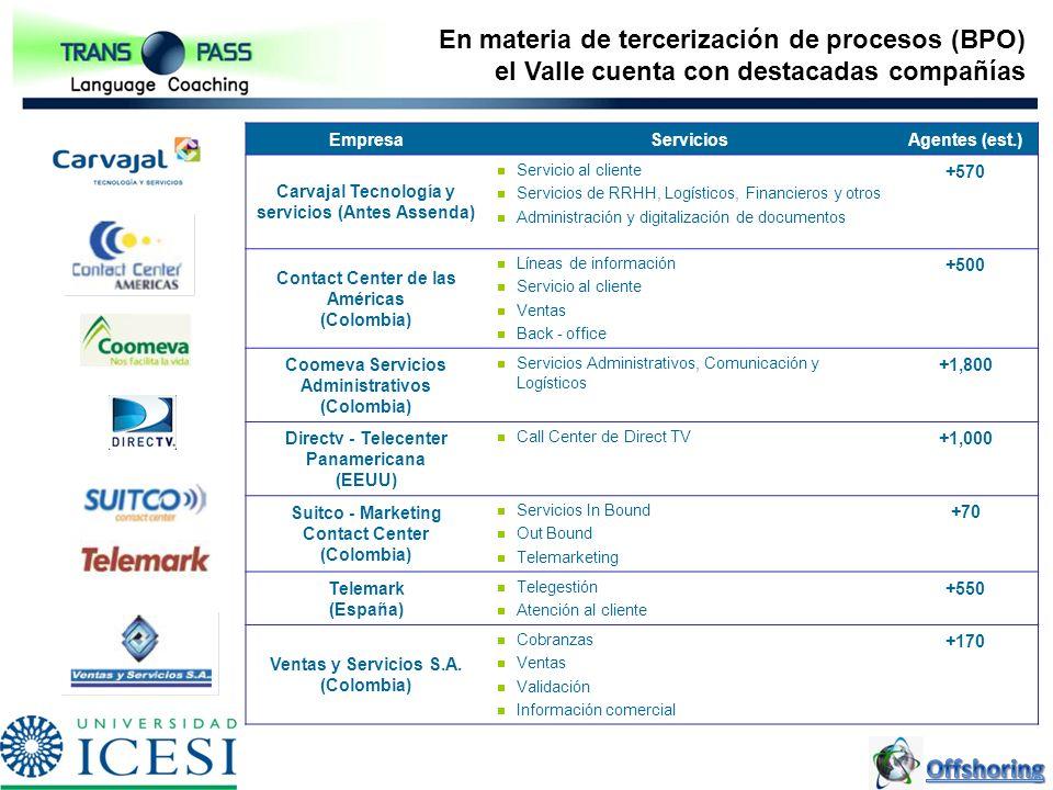 En materia de tercerización de procesos (BPO)