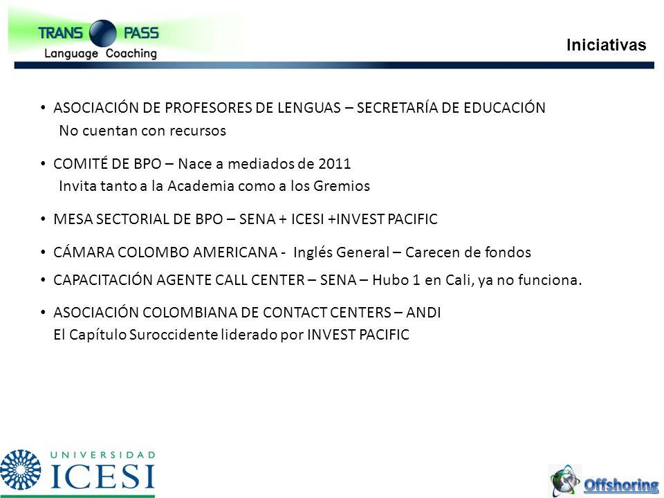 Iniciativas ASOCIACIÓN DE PROFESORES DE LENGUAS – SECRETARÍA DE EDUCACIÓN. No cuentan con recursos.