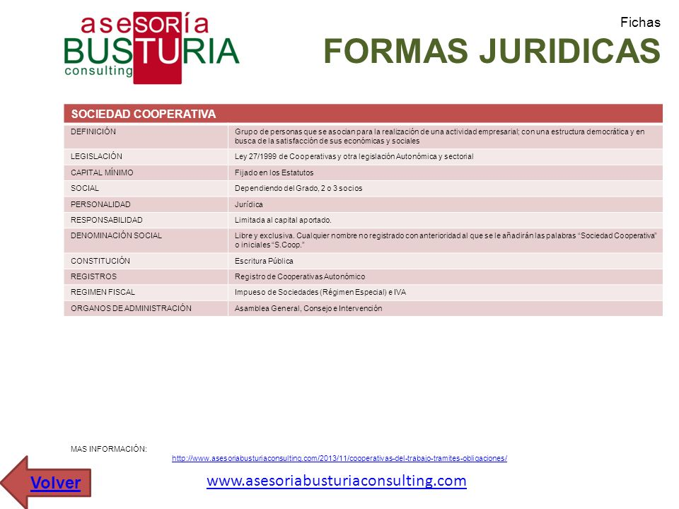 FORMAS JURIDICAS Volver www.asesoriabusturiaconsulting.com Fichas