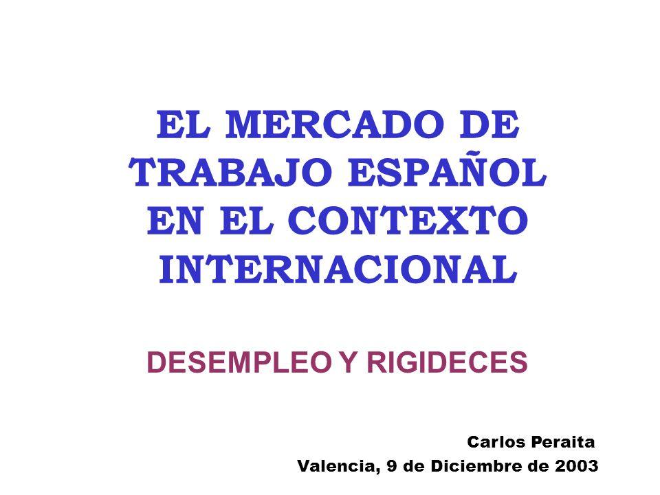 EL MERCADO DE TRABAJO ESPAÑOL EN EL CONTEXTO INTERNACIONAL