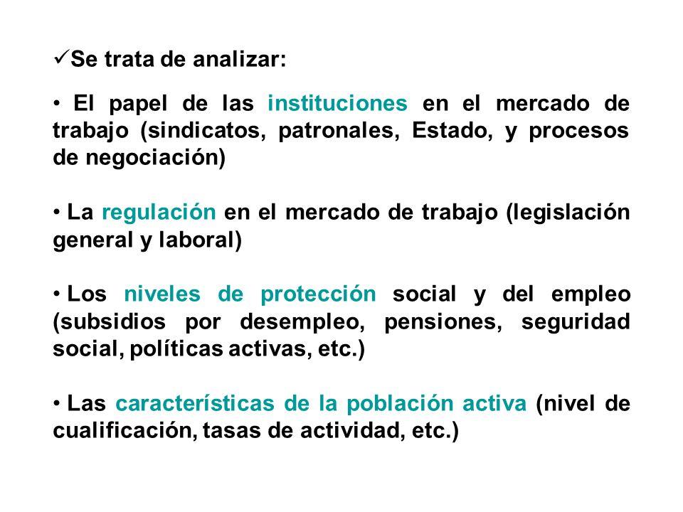Se trata de analizar: El papel de las instituciones en el mercado de trabajo (sindicatos, patronales, Estado, y procesos de negociación)