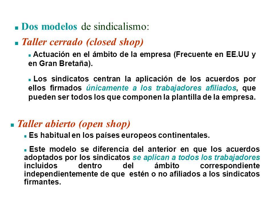 Dos modelos de sindicalismo: Taller cerrado (closed shop)