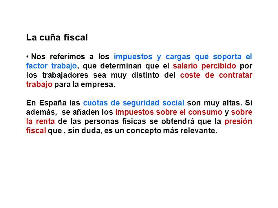 La cuña fiscal