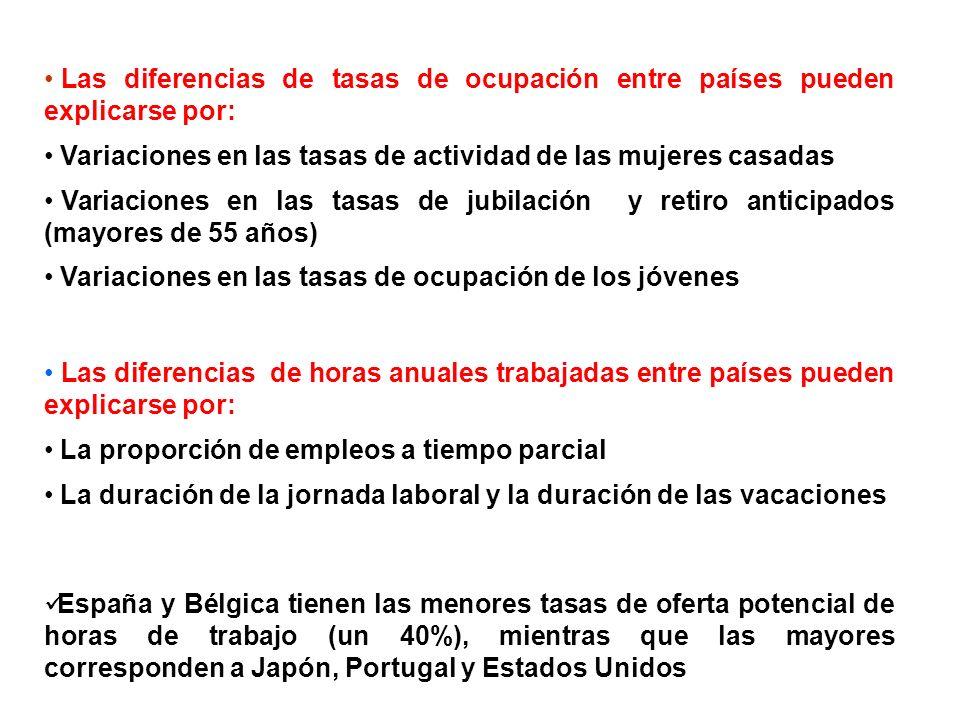 Las diferencias de tasas de ocupación entre países pueden explicarse por: