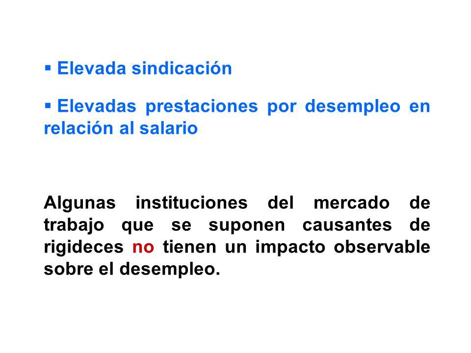Elevada sindicación Elevadas prestaciones por desempleo en relación al salario.