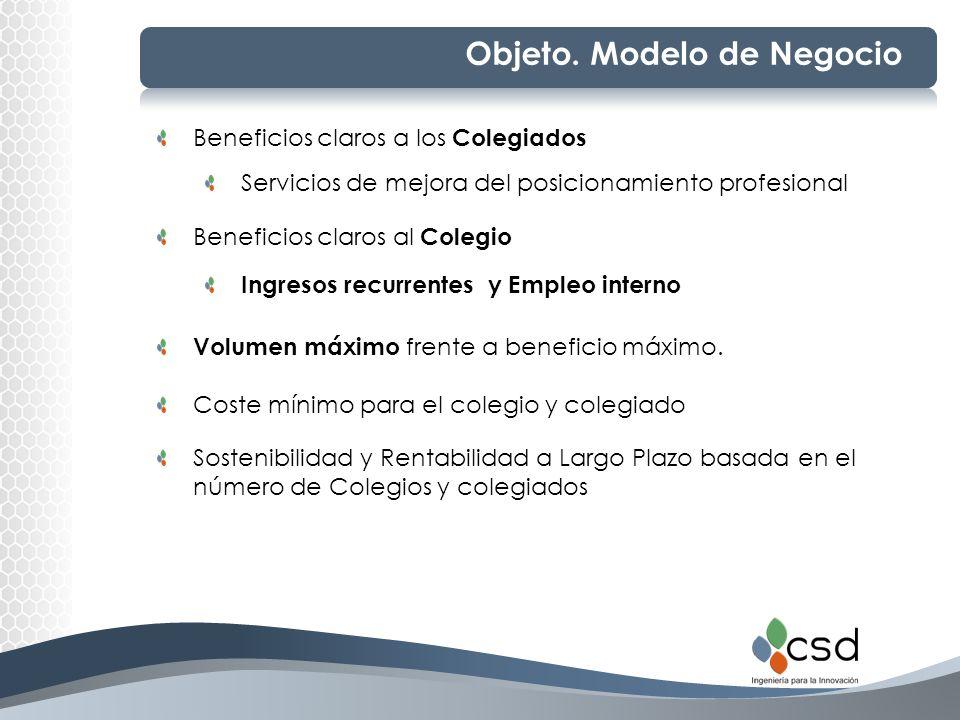 Objeto. Modelo de Negocio