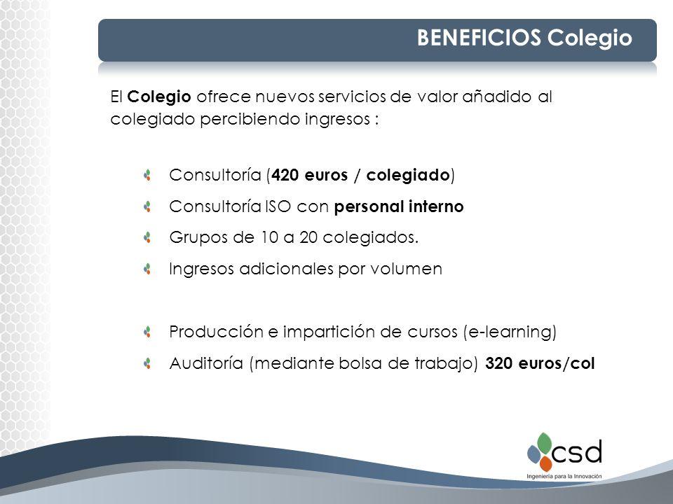 BENEFICIOS Colegio El Colegio ofrece nuevos servicios de valor añadido al colegiado percibiendo ingresos :