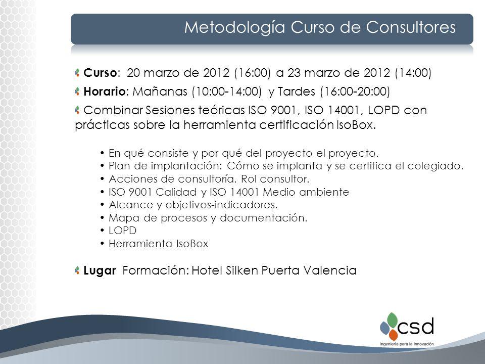 Metodología Curso de Consultores