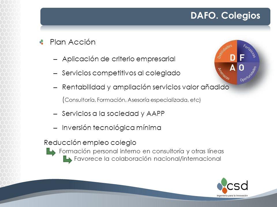 DAFO. Colegios Plan Acción Aplicación de criterio empresarial