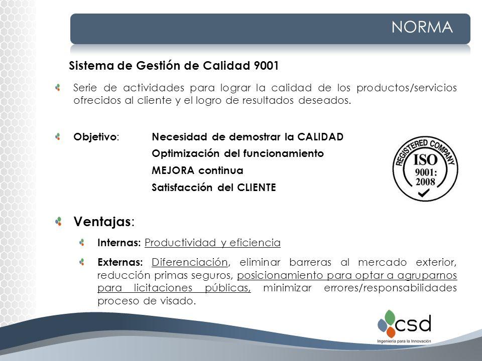 NORMA Ventajas: Sistema de Gestión de Calidad 9001