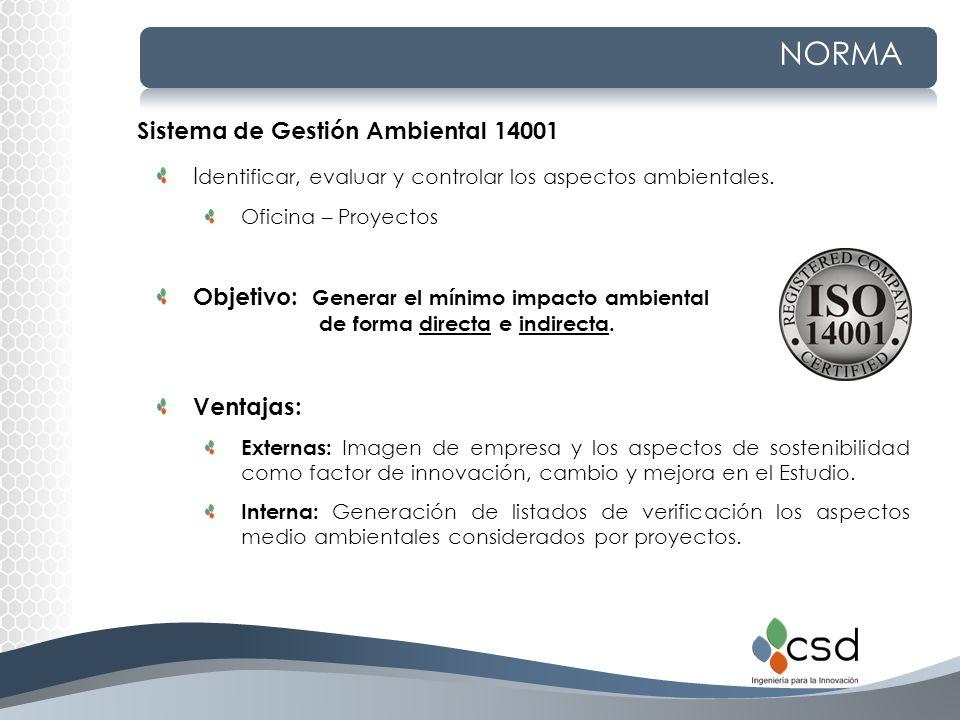 NORMA Sistema de Gestión Ambiental 14001