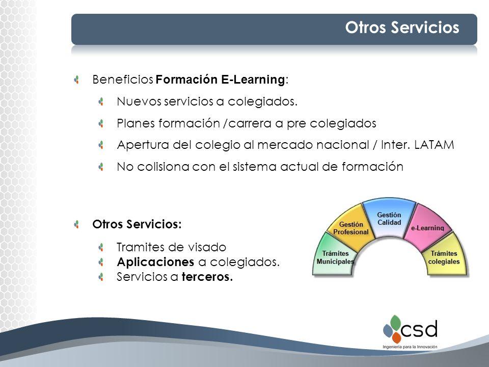 Otros Servicios Beneficios Formación E-Learning: