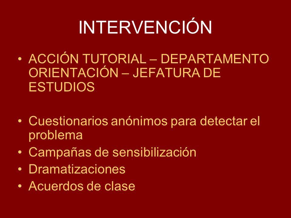 INTERVENCIÓN ACCIÓN TUTORIAL – DEPARTAMENTO ORIENTACIÓN – JEFATURA DE ESTUDIOS. Cuestionarios anónimos para detectar el problema.