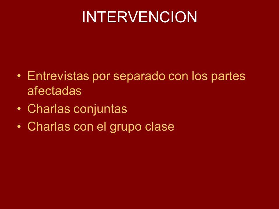 INTERVENCION Entrevistas por separado con los partes afectadas