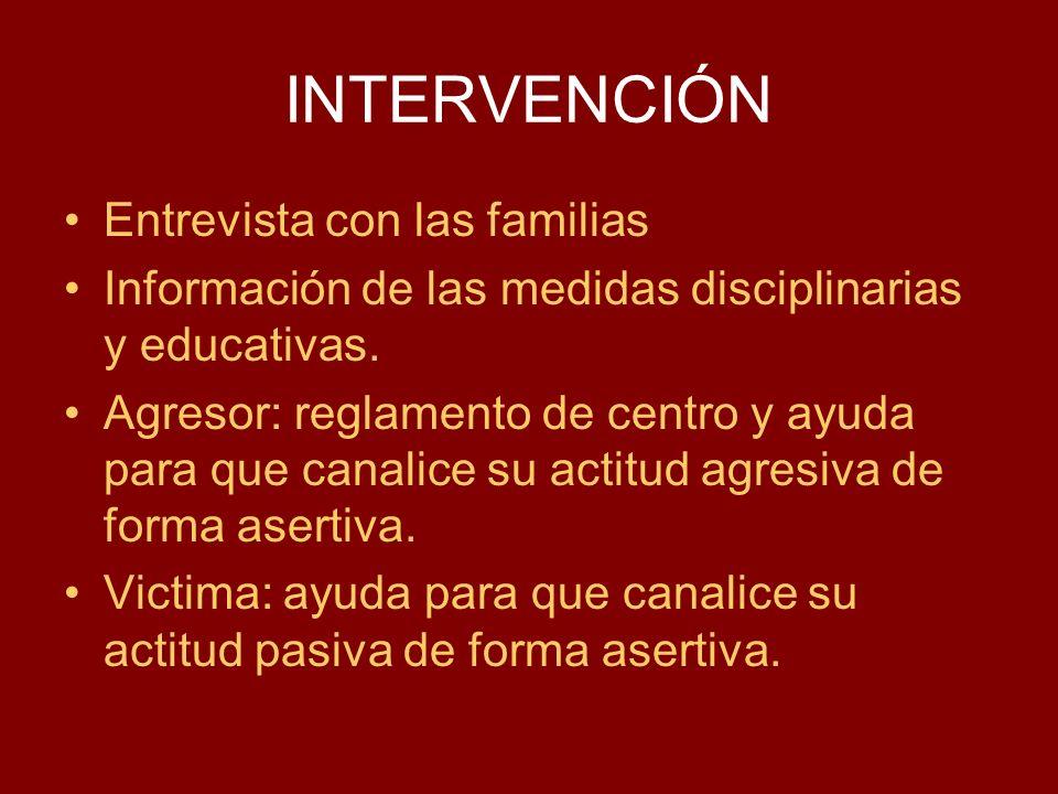 INTERVENCIÓN Entrevista con las familias