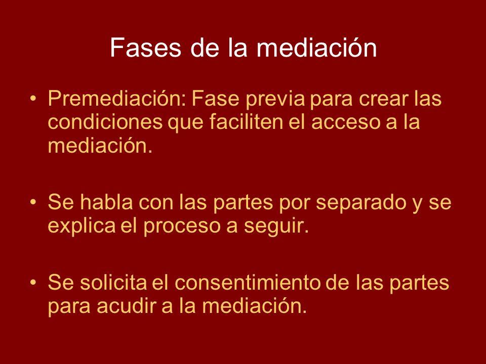 Fases de la mediación Premediación: Fase previa para crear las condiciones que faciliten el acceso a la mediación.