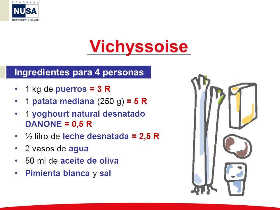 Vichyssoise Ingredientes para 4 personas 1 kg de puerros = 3 R