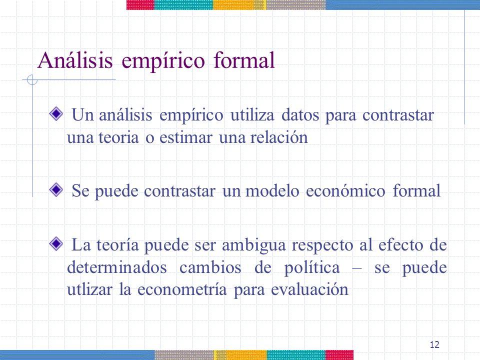 Análisis empírico formal