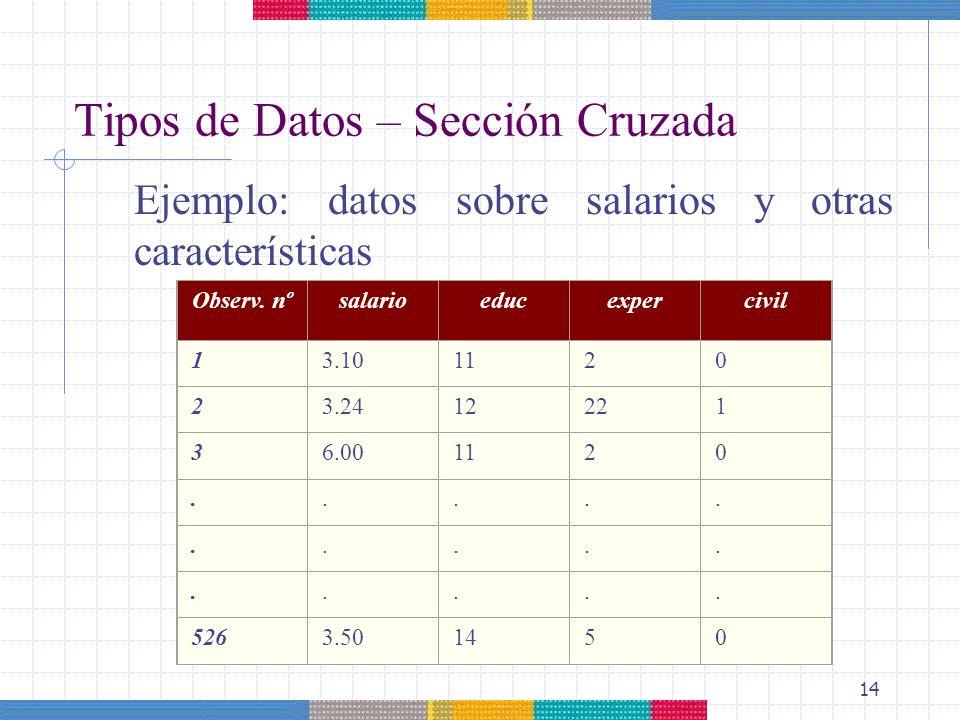 Tipos de Datos – Sección Cruzada