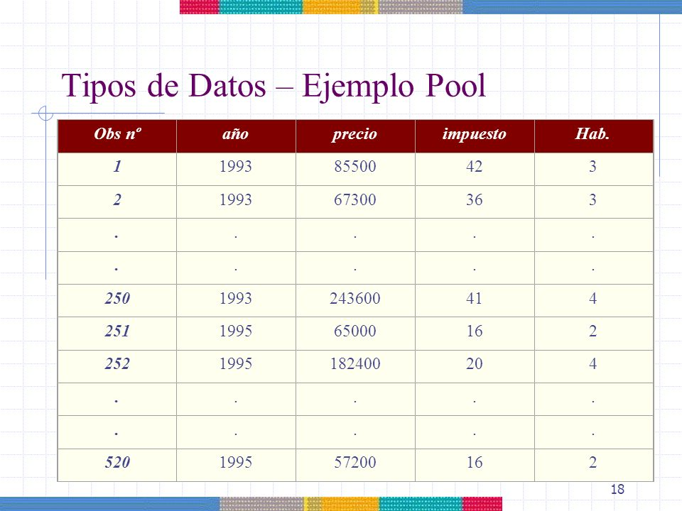 Tipos de Datos – Ejemplo Pool
