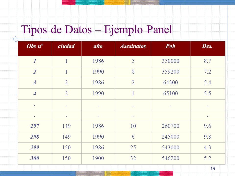 Tipos de Datos – Ejemplo Panel