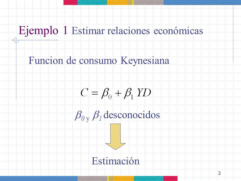 Ejemplo 1 Estimar relaciones económicas