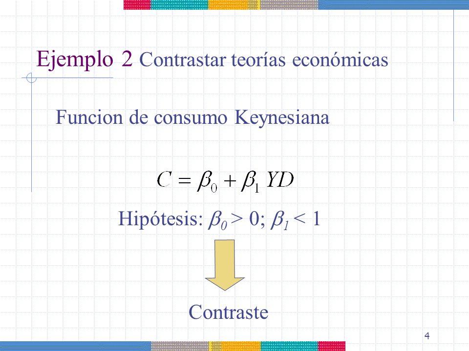Ejemplo 2 Contrastar teorías económicas