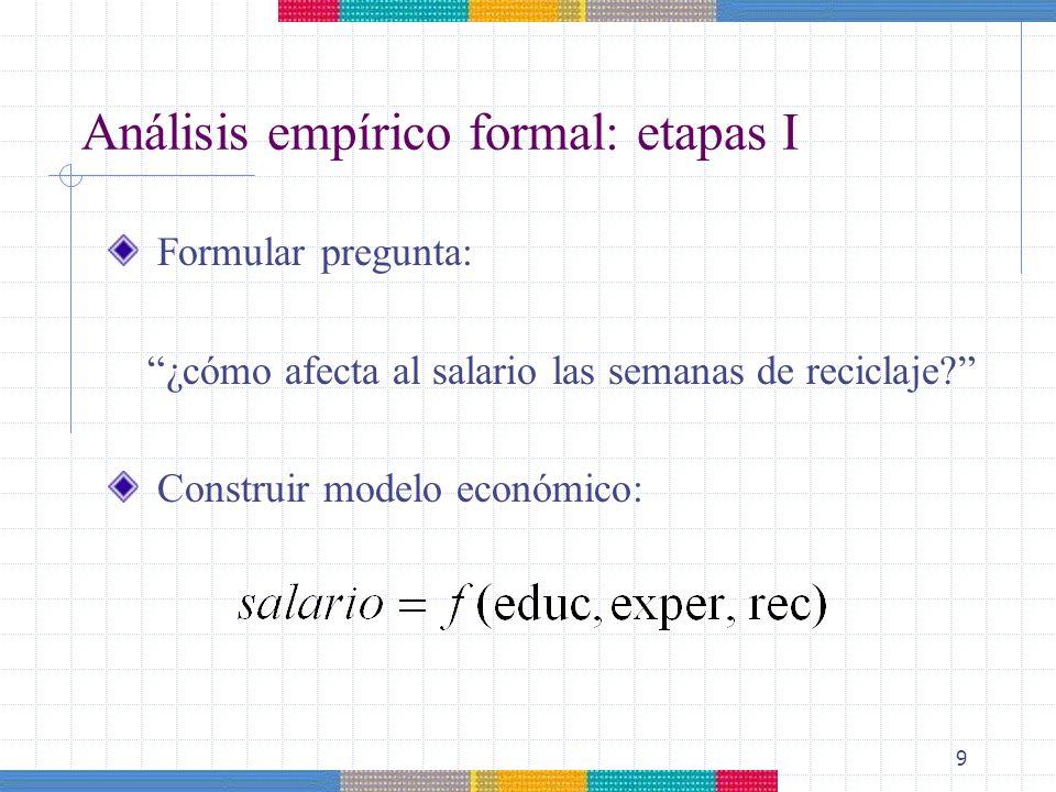 Análisis empírico formal: etapas I