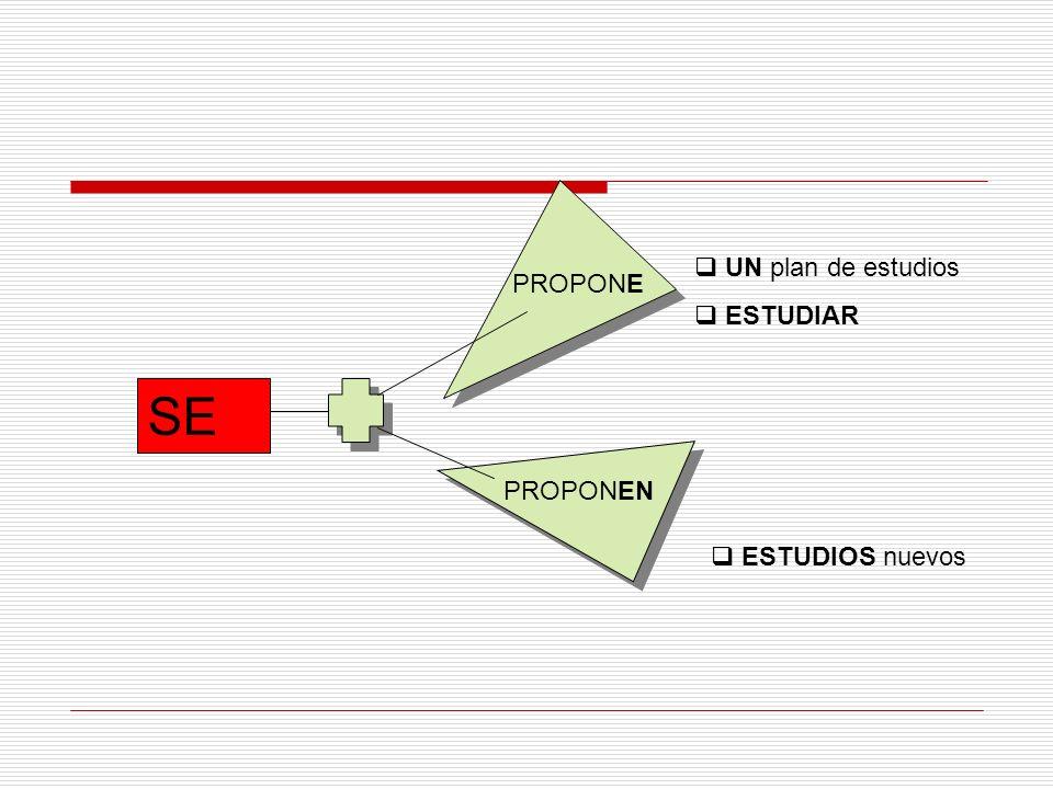 UN plan de estudios ESTUDIAR PROPONE SE PROPONEN ESTUDIOS nuevos