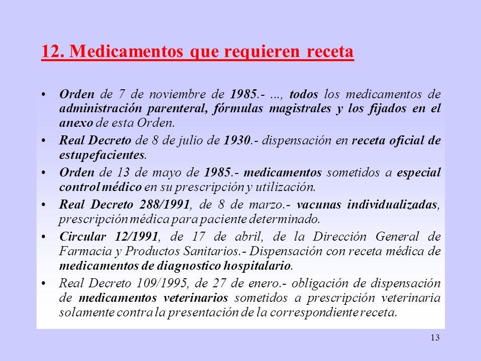 12. Medicamentos que requieren receta