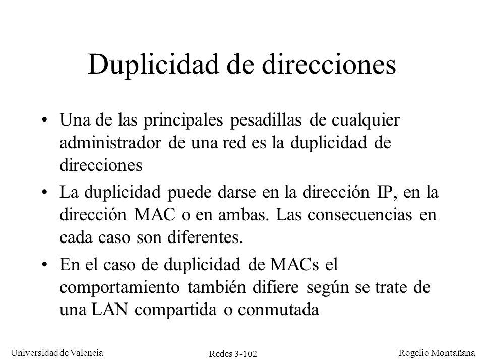 Duplicidad de direcciones