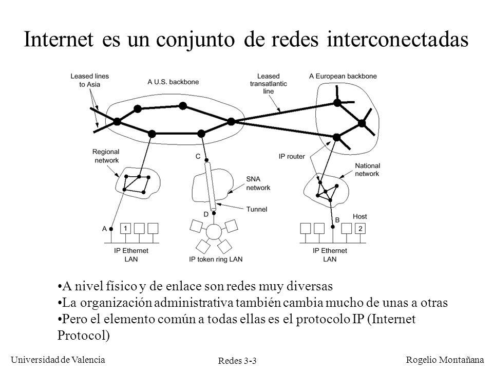 Internet es un conjunto de redes interconectadas
