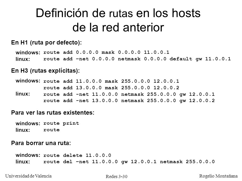 El Nivel de Red en Internet. Aspectos básicos