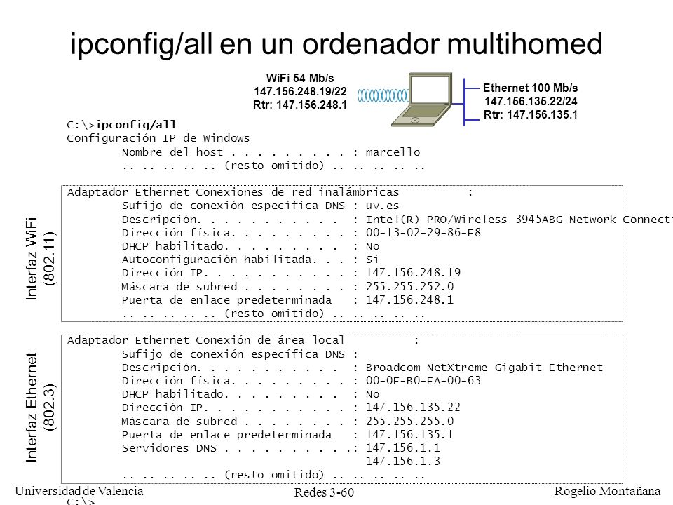 ipconfig/all en un ordenador multihomed