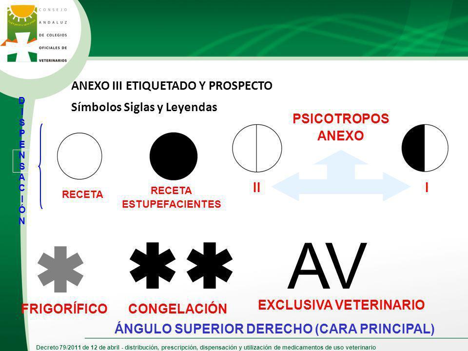 EXCLUSIVA VETERINARIO ÁNGULO SUPERIOR DERECHO (CARA PRINCIPAL)